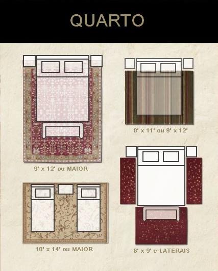 tapetes quarto